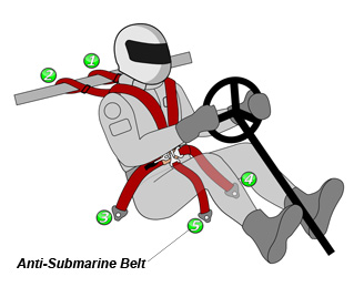 5 Point Race Harness Off Road Race Harnesses